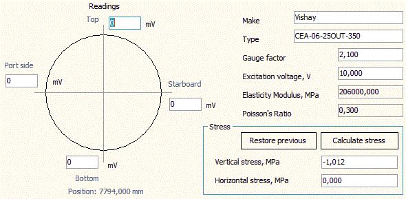 gauge Data