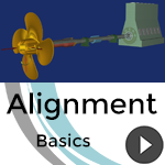 Shaft alignment application: Basics