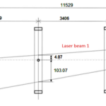 Shaft alignment using 2 lasers method